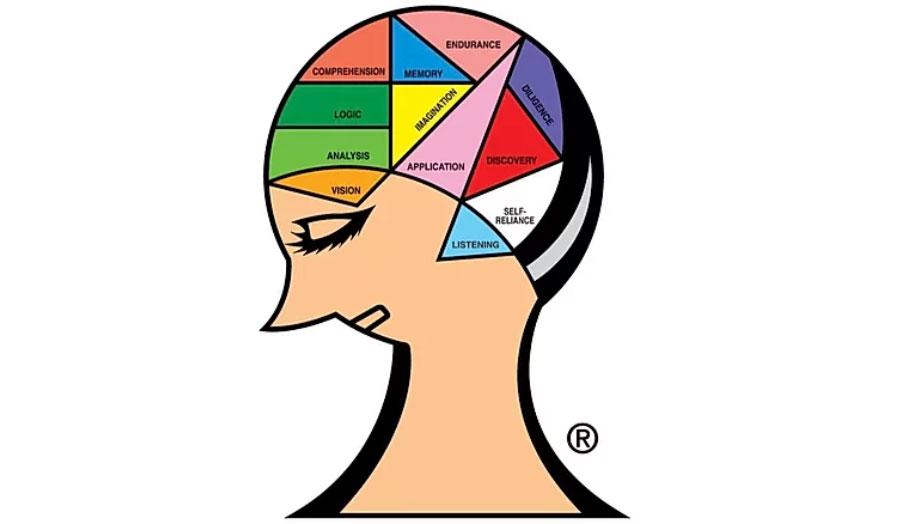 What is UCMAS Mental Math Progam